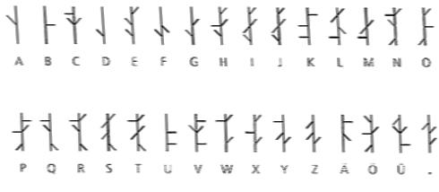 Preussische Optische Telgrafen Alphabet